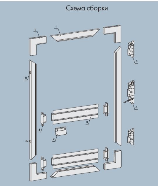 схема дверной москитной сетки